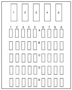 Buick Park Avenue - fuse box - left side fuse panel