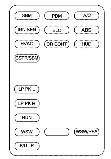 Buick Park Avenue  1998 - 1999  - Fuse Box Diagram