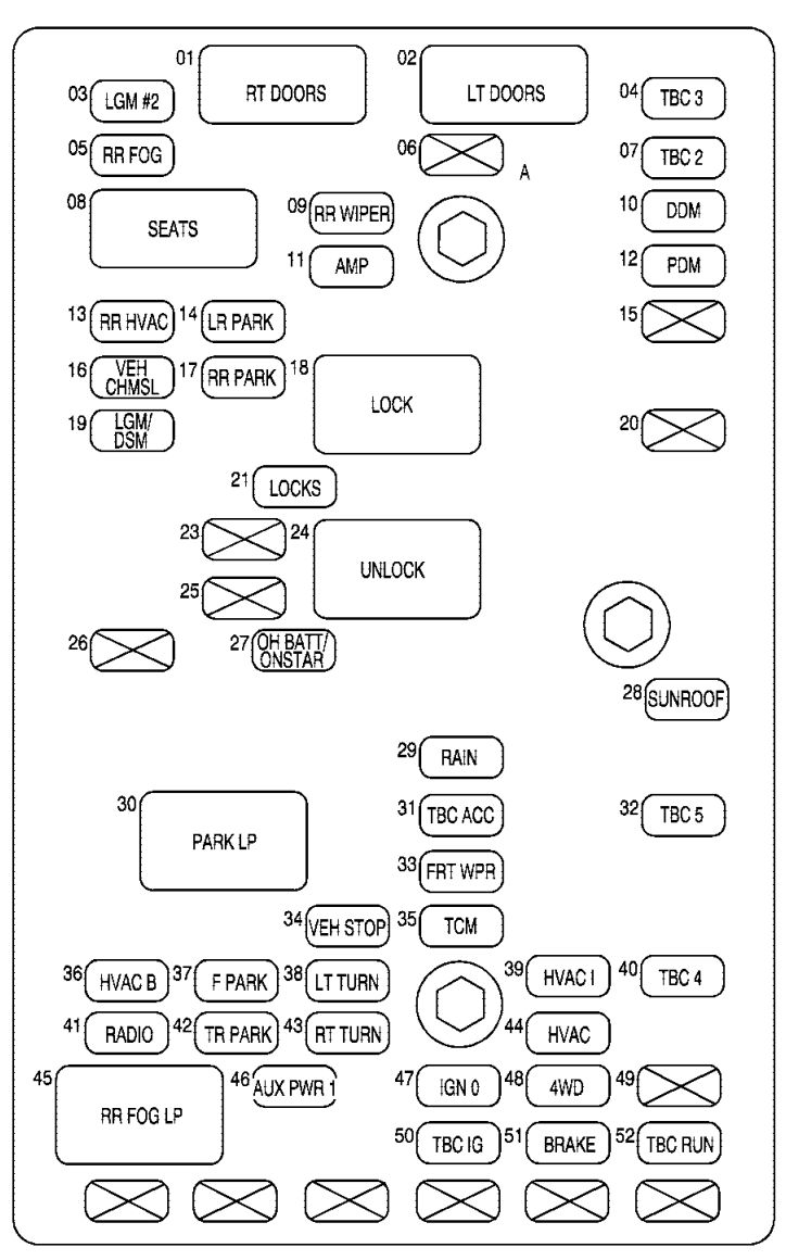 buick rainier fuse box engine rear underseat buick rainer (2003 2006) fuse box diagram auto genius 2004 buick rainier fuse box diagram at soozxer.org