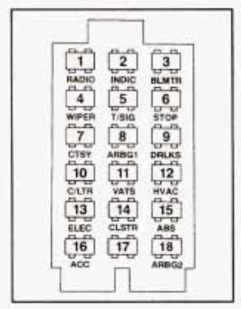 Buick Regal Mk3 Third Generation 1988 1993 Fuse Box Diagram