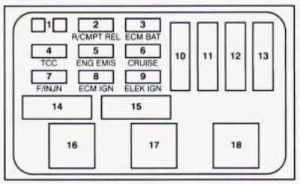 buick regal 1994 fuse box diagram auto genius rh autogenius info 94 buick regal fuse box diagram 2000 Buick LeSabre Fuse Diagram