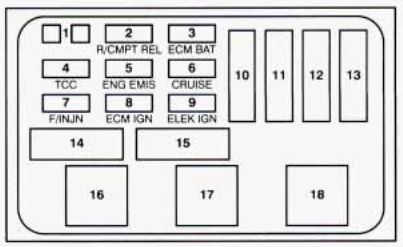 buick regal mk third generation fuse box diagram auto buick regal mk3 fuse box electrical center underhood passenger side