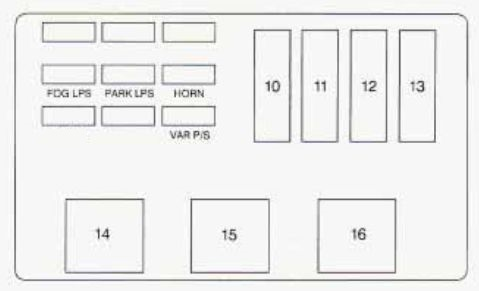 [TVPR_3874]  Buick Regal (1995) - fuse box diagram - Auto Genius | 95 Buick Regal Engine Diagram |  | Auto Genius