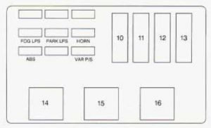 Buick       Regal     1996         fuse    box    diagram      Auto Genius