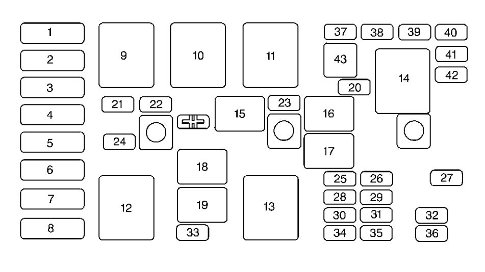 buick regal  2000  - fuse box diagram