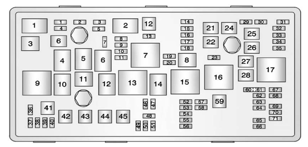 Buick Regal  2010 - 2012  - Fuse Box Diagram