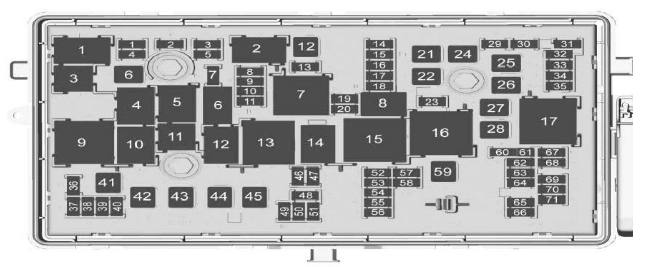 Buick Regal  2017  - Fuse Box Diagram