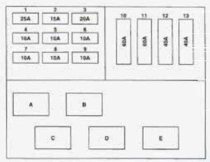 buick roadmaster fuse box diagram auto genius buick roadmaster fuse box engine compartment
