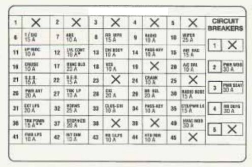 buick roadmaster (1994) fuse box diagram auto genius 92 Buick Roadmaster Parts buick roadmaster (1994) \u2013 fuse box diagram