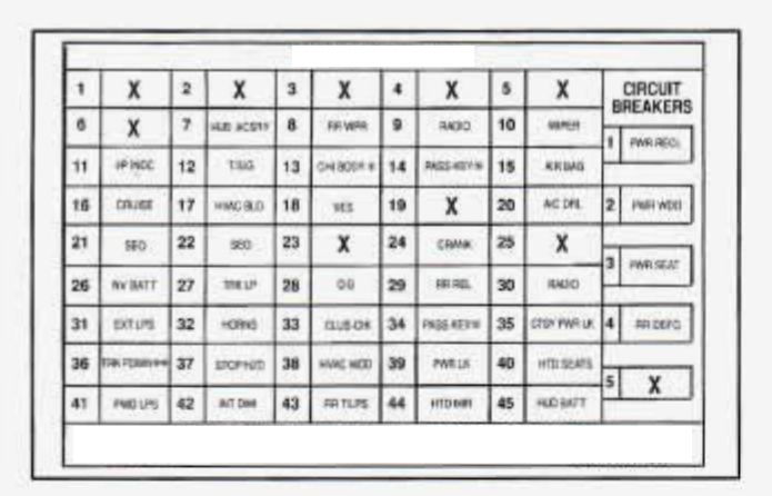 buick rendezvous fuse panel diagram 92 buick roadmaster fuse panel diagram #11