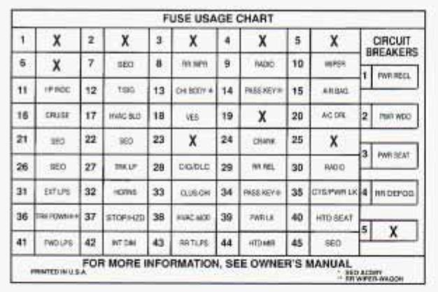 Buick Roadmaster (1996) - fuse box diagram - Auto GeniusAuto Genius