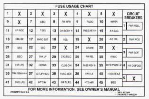 buick roadmaster 1996 fuse box diagram auto genius rh autogenius info 92 buick roadmaster fuse box location 1992 buick roadmaster fuse box location