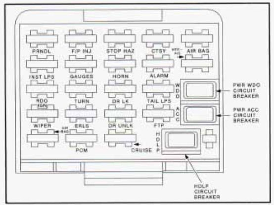 Buick Skylark  1995  - Fuse Box Diagram