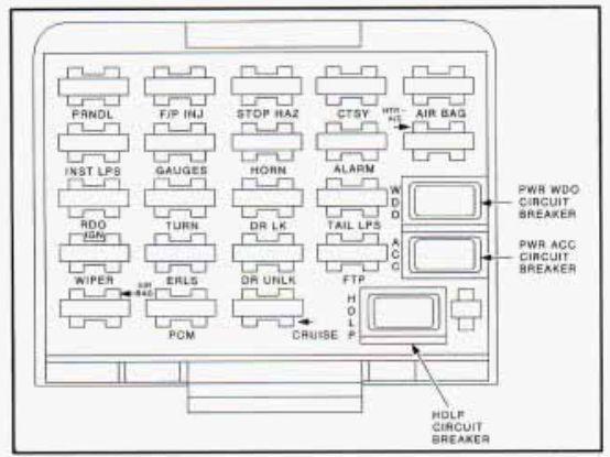 1994 buick skylark fuse diagram