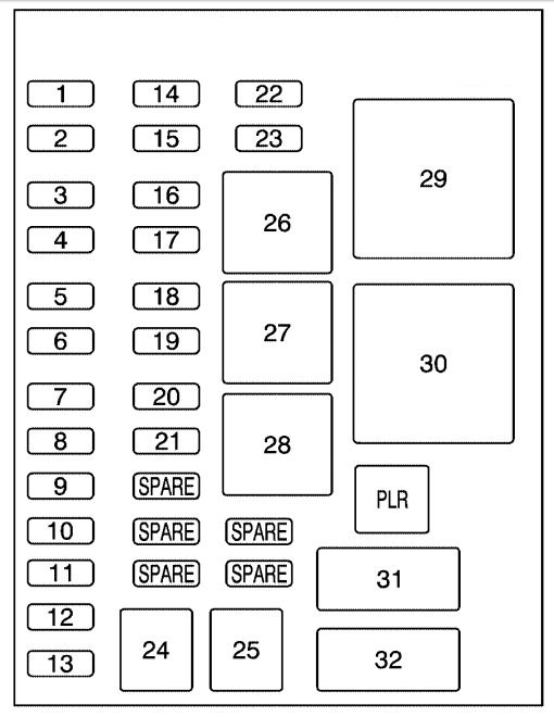 buick terraza  2005  - fuse box diagram