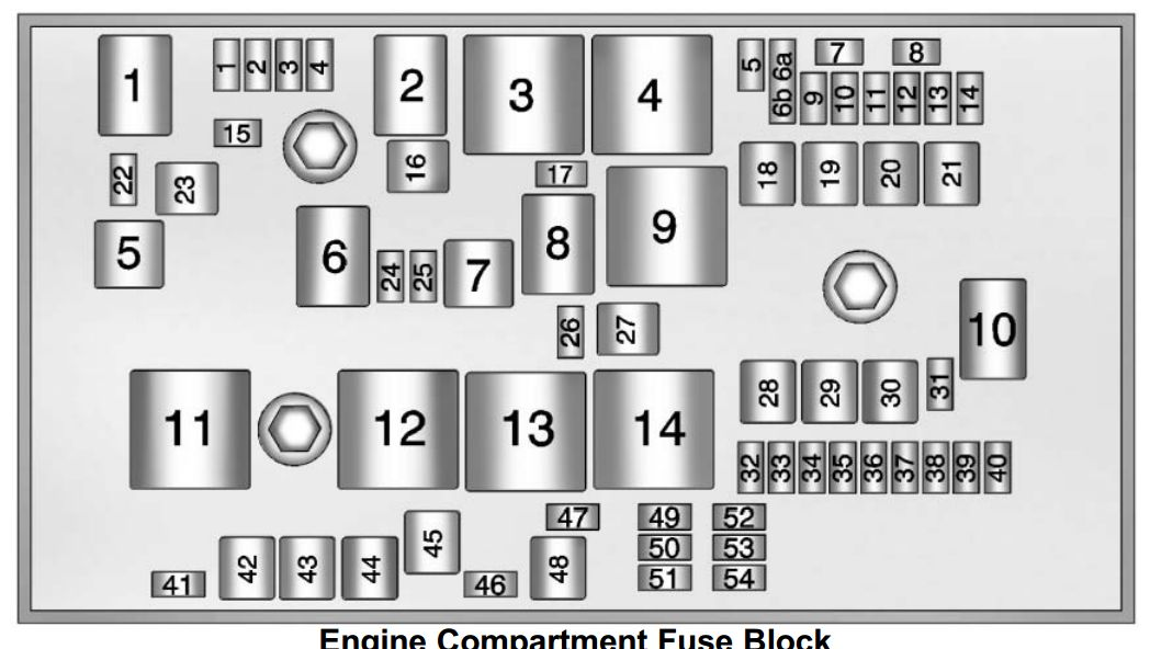 Buick Verano  2014 - 2015  - Fuse Box Diagram