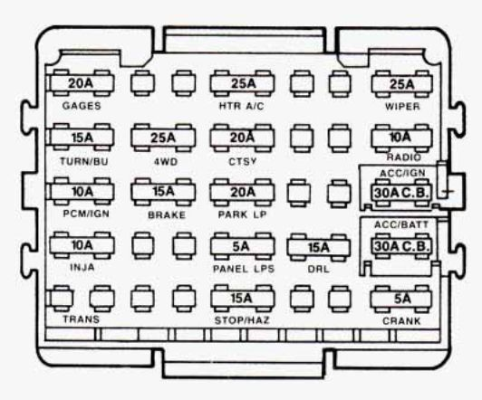 gmc sierra mk1 1993 1994 fuse box diagram auto genius rh autogenius info 94 chevy fuse block wiring 94 chevy truck fuse box