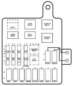 gmc topkick 2008 2009 fuse box diagram auto genius. Black Bedroom Furniture Sets. Home Design Ideas