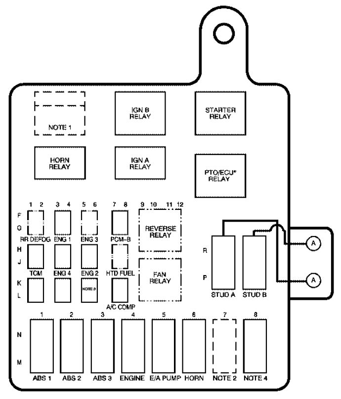 Gmc Topkick  2008 - 2009  - Fuse Box Diagram