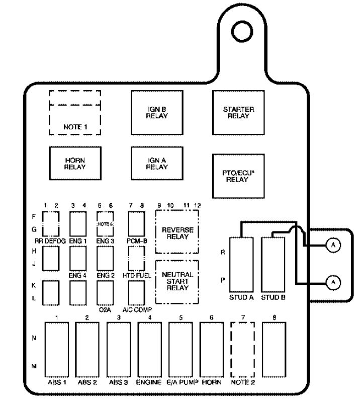 Gmc Topkick  2006  - Fuse Box Diagram