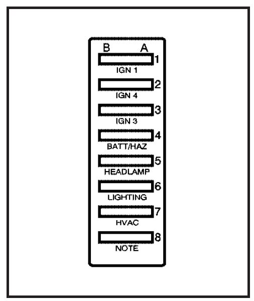 1995 gmc topkick fuse box   25 wiring diagram images