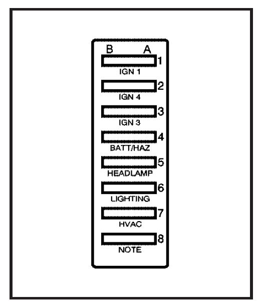 gmc topkick  2007  - fuse box diagram