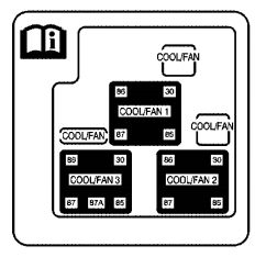 gmc yukon (2005 - 2006) - fuse box diagram - auto genius 2006 gmc savana fuse box diagram