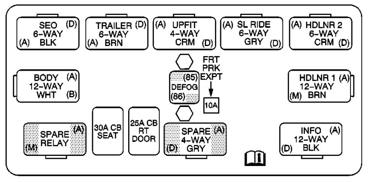 Gmc Yukon  2003 - 2004  - Fuse Box Diagram