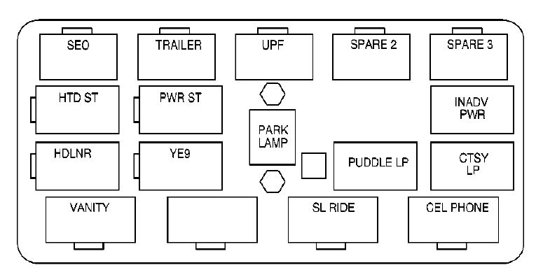 gmc yukon  2000 - 2001  - fuse box diagram