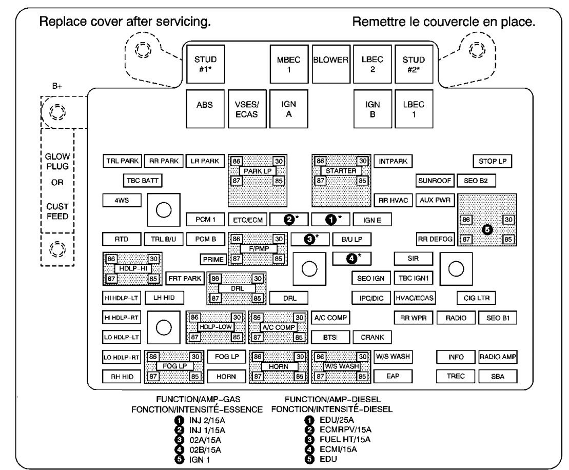 gmc yukon fuse box engine compartment 2003 2005 yukon fuse box diagram odmor gmc fuse box diagram 2011 \u2022 free 2000 silverado fuse box diagram at mifinder.co