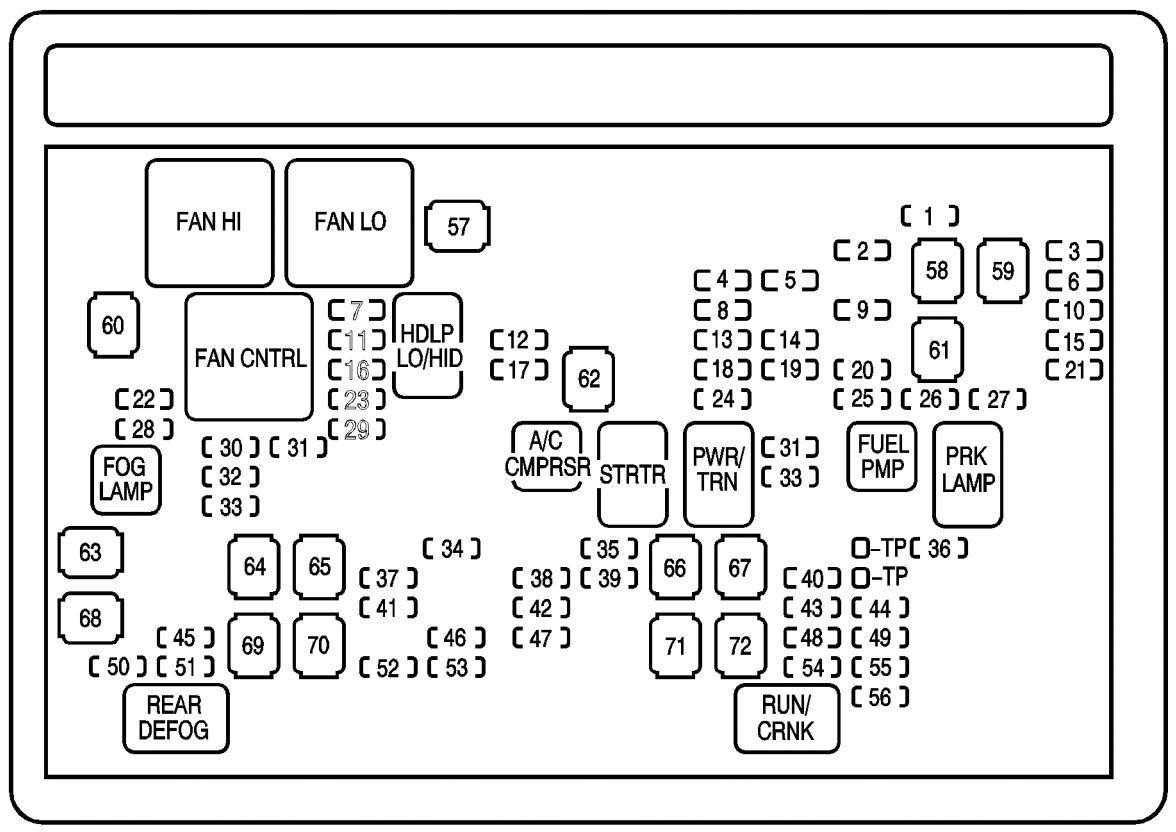 2013 Tahoe Fuse Diagram - Schema Wiring Diagrams