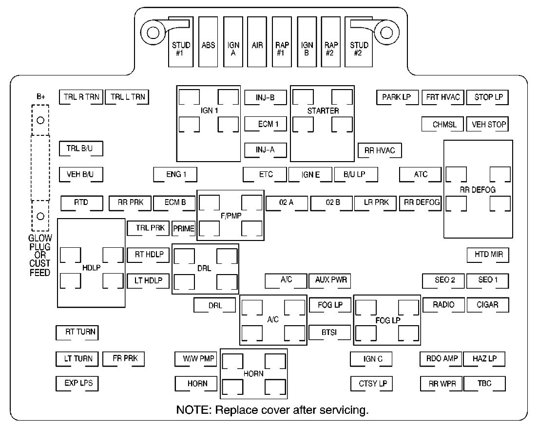 GMC Yukon (2000 - 2001) - fuse box diagram - Auto Genius