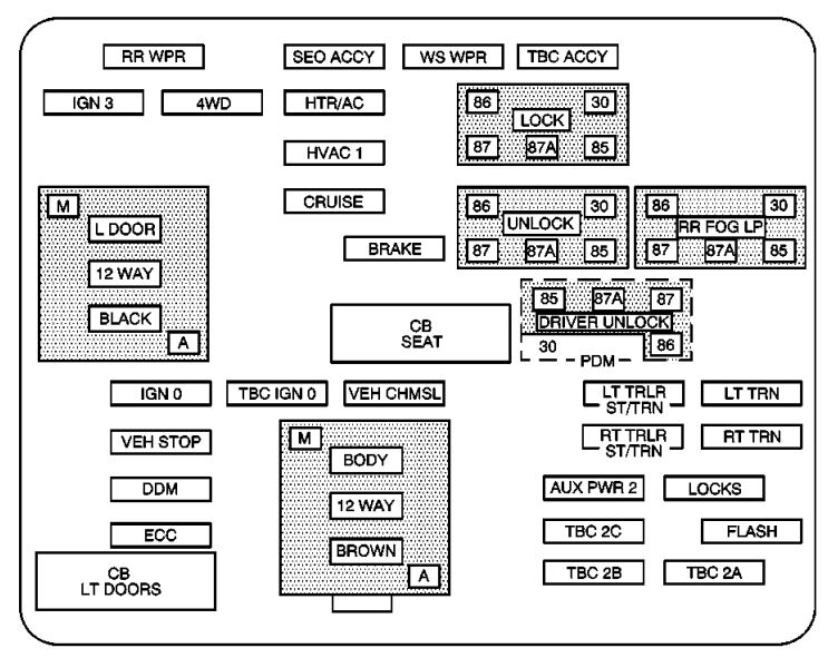 gmc yukon (2003 – 2004) – fuse box diagram
