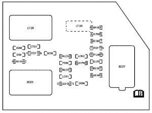 2007 chevy tahoe fuse panel enthusiast wiring diagrams u2022 rh rasalibre co Chevy Tahoe Engine Diagram 2001 Chevy Tahoe Parts Diagram