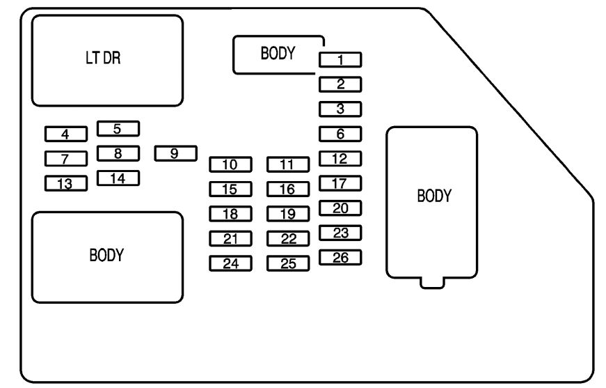2008 envoy denali fuse box diagram   34 wiring diagram