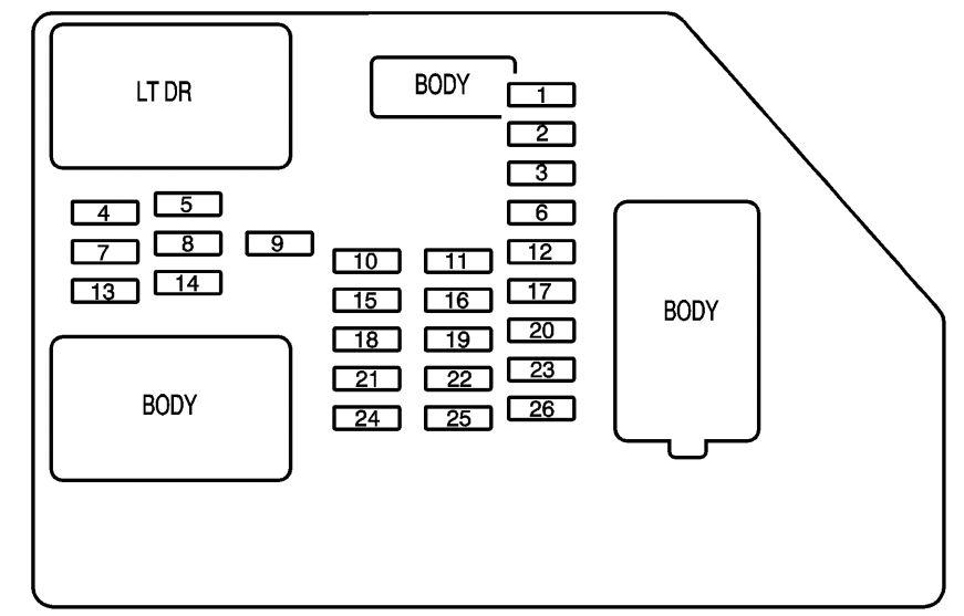 2008 gmc yukon xl fuse box enthusiast wiring diagrams u2022 rh rasalibre co 2007 gmc yukon denali fuse box diagram 2007 gmc yukon xl denali fuse box diagram