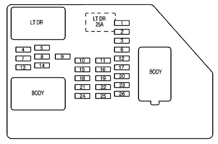 Gmc Yukon  2009 - 2014  - Fuse Box Diagram
