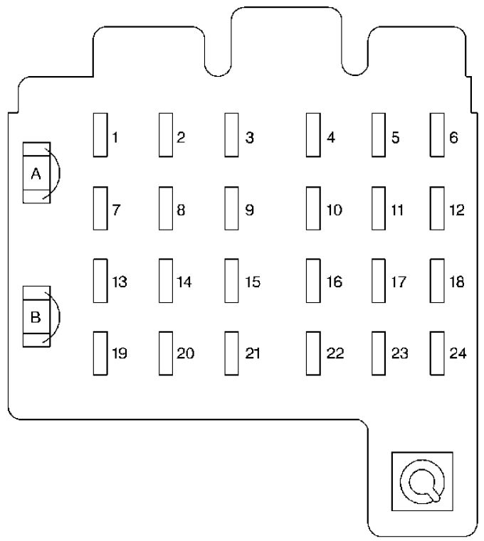 Gmc Yukon  1995  - Fuse Box Diagram
