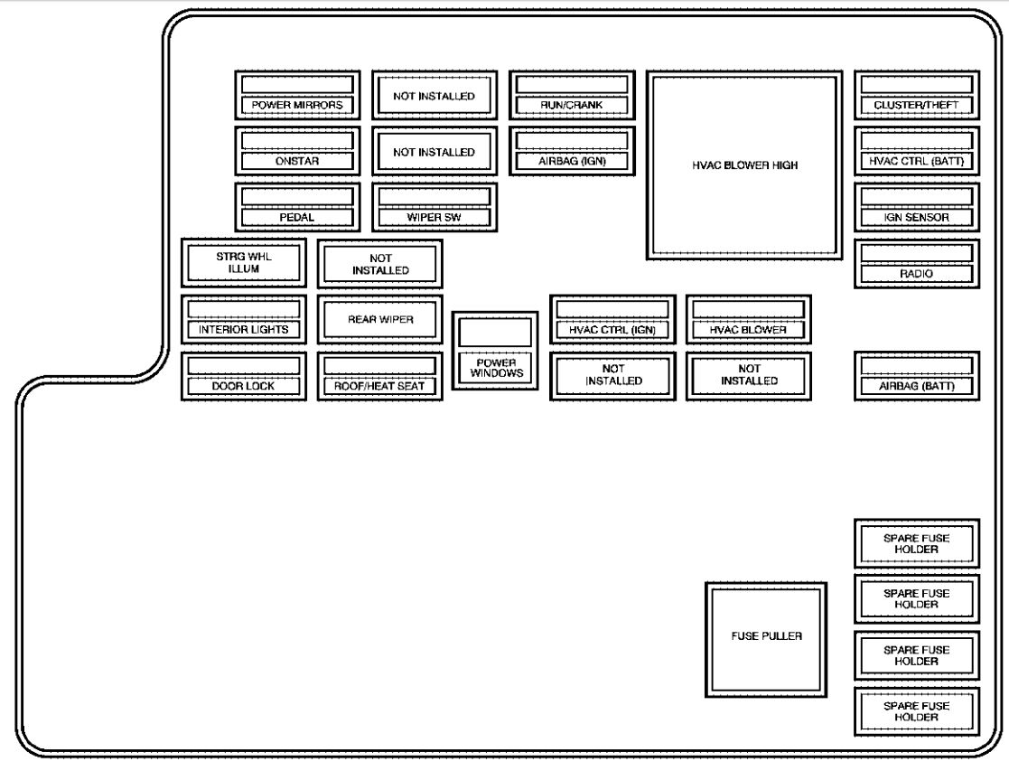 2007 saturn aura fuse diagram example electrical wiring diagram u2022 rh huntervalleyhotels co