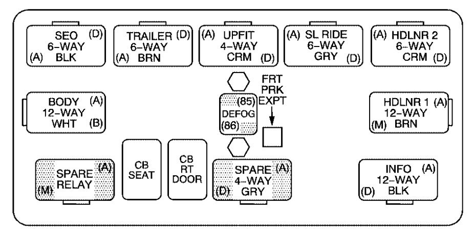 HUMMER H2 (2002 - 2003) - fuse box diagram - Auto Genius on
