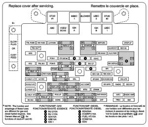 hummer h2 fuse diagram machine learning 2005 Hummer H2 Radio