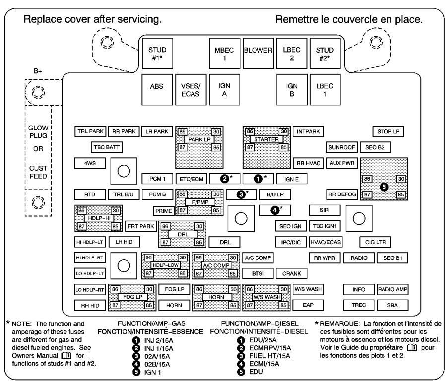 2005 Hummer H2 Fuse Box - wiring diagram ground-engine -  ground-engine.eugeniovazzano.it | 2005 Hummer H2 Fuse Diagram |  | Eugenio Vazzano