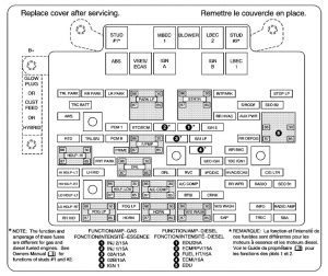 hummer h2  2005  fuse box diagram auto genius