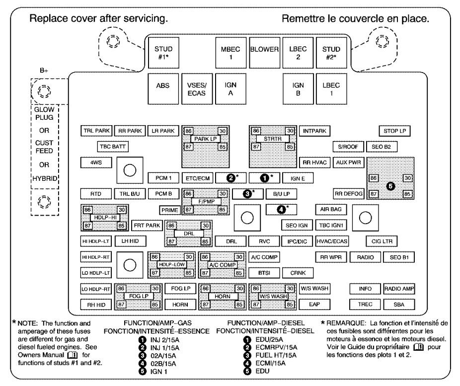 hummer-h2-fuse-box-engine-compartment-2005 H Panel Wiring Diagram on