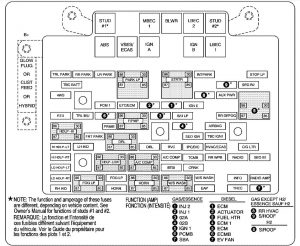 hummer h2 2007 fuse box diagram auto genius wiring diagram for 7 wire trailer plug wiring diagram for 7 pin rv plug #11