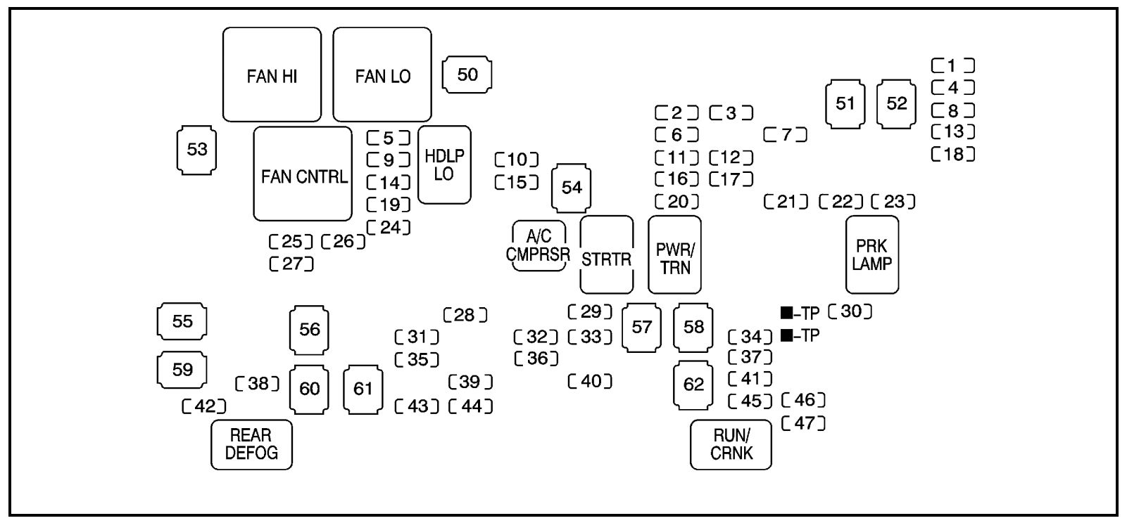 Hummer H2  2008  - Fuse Box Diagram