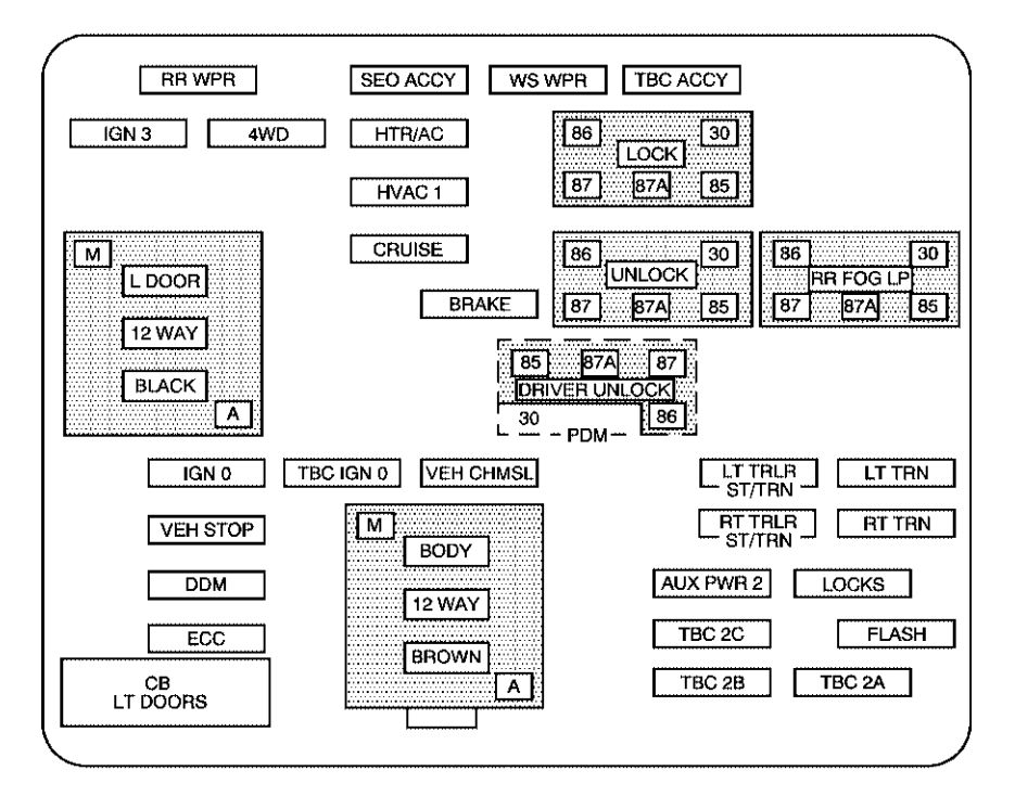 hummer h2  2006  - fuse box diagram