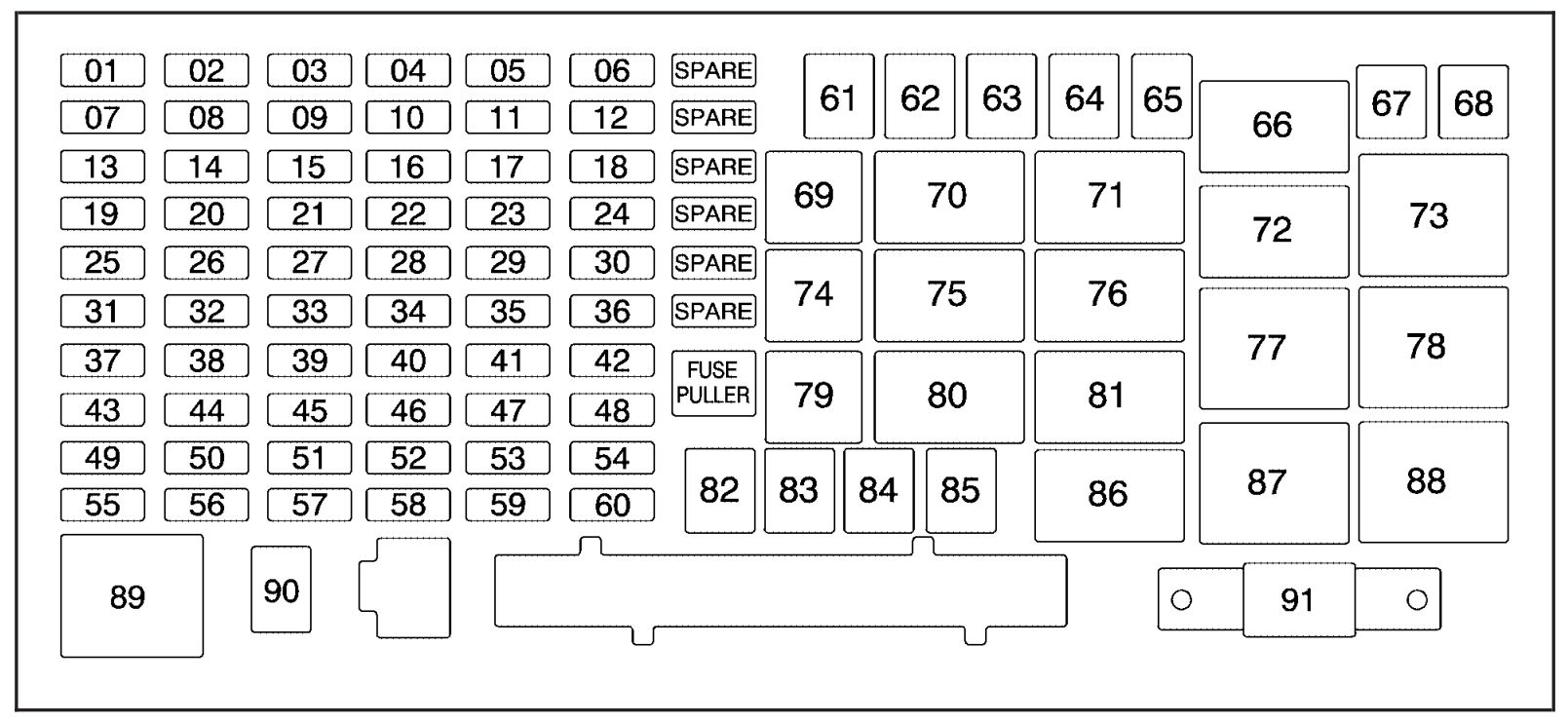 Hummer H3  2005 - 2006  - Fuse Box Diagram