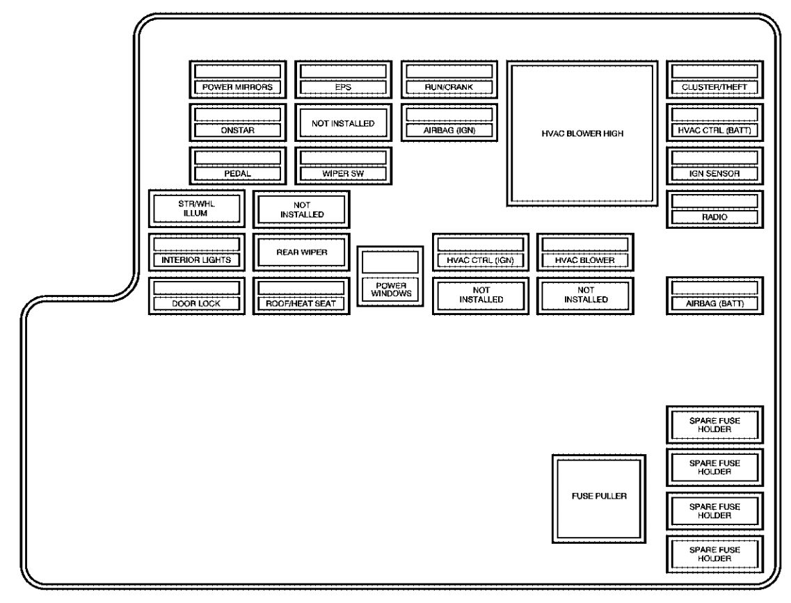2009 Dodge Ram Fuse Diagram Archive Of Automotive Wiring Box For 2007 F 350 Diagrams Rh Cad Fds Co Uk 1500