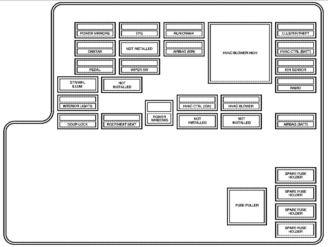 Pontiac G6  2008 - 2009  - Fuse Box Diagram